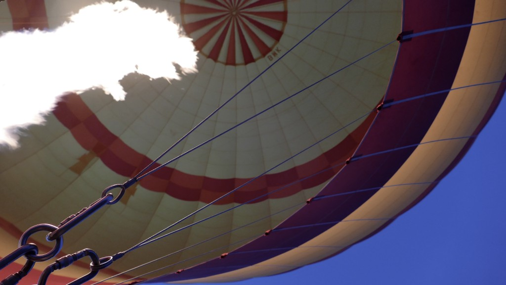 Ballooning in Göreme, Kapadokya