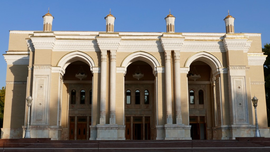 Theater named after Alisher Navoi Tashkent